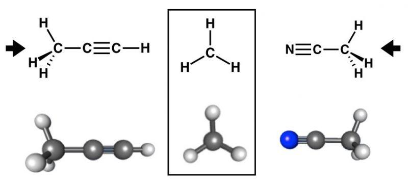 Propin und Acetonitril, ein Beispiel für perspektivisomorphe Verbindungen (Blickrichtung in Pfeilrichtung)