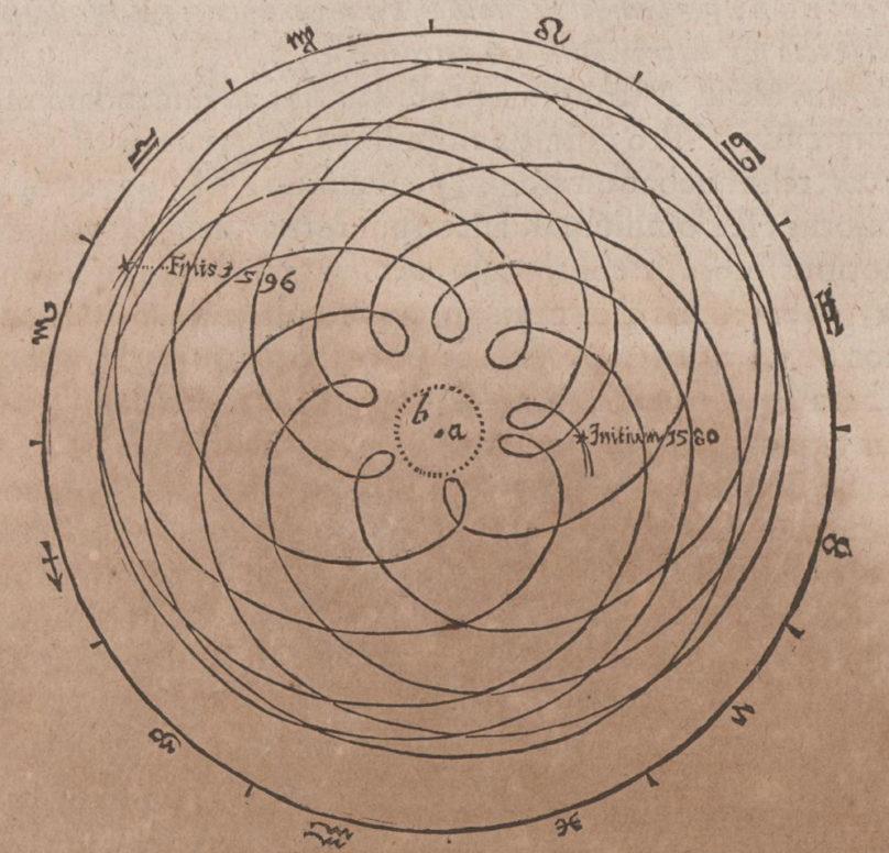 Johannes Kepler: Astronomia Nova