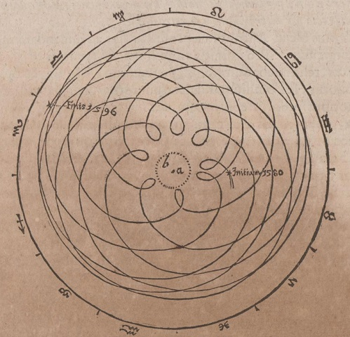Johannes Kepler: Astronomia nova, 1609.